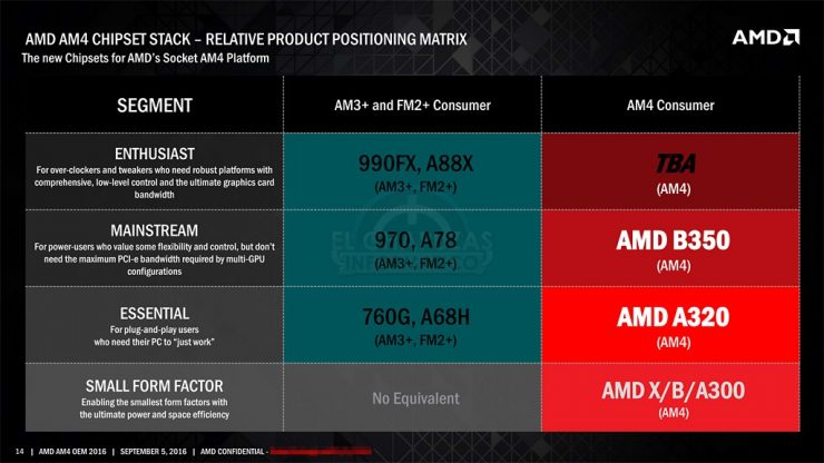 AMD Bristol Ridge AM4 (4)