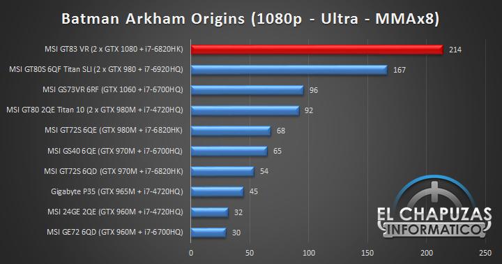 msi-gt83vr-batman-arkham-origins