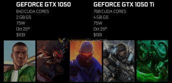 geforce-gtx-1050-ti-y-geforce-gtx-1050-precio-y-fecha-de-lanzamiento