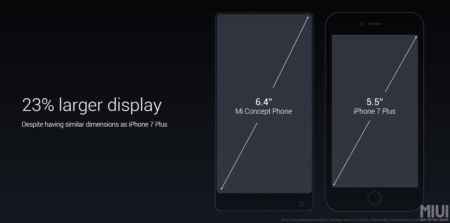 Xiaomi Mi Mix: Phablet de 6.4\