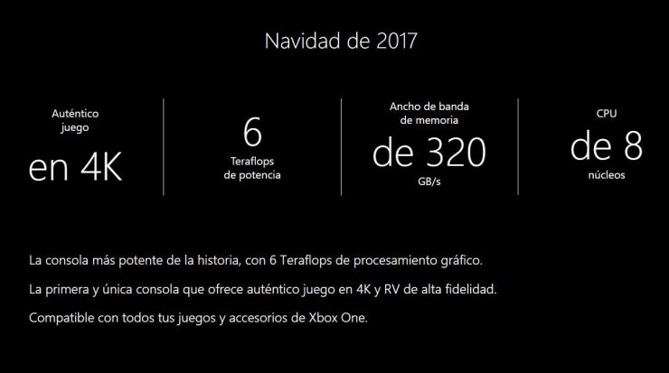 project-scorpio-microsoft-datos-1