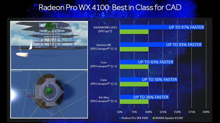 amd-radeon-pro-wx4100