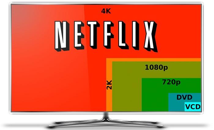 Netflix 4K 0