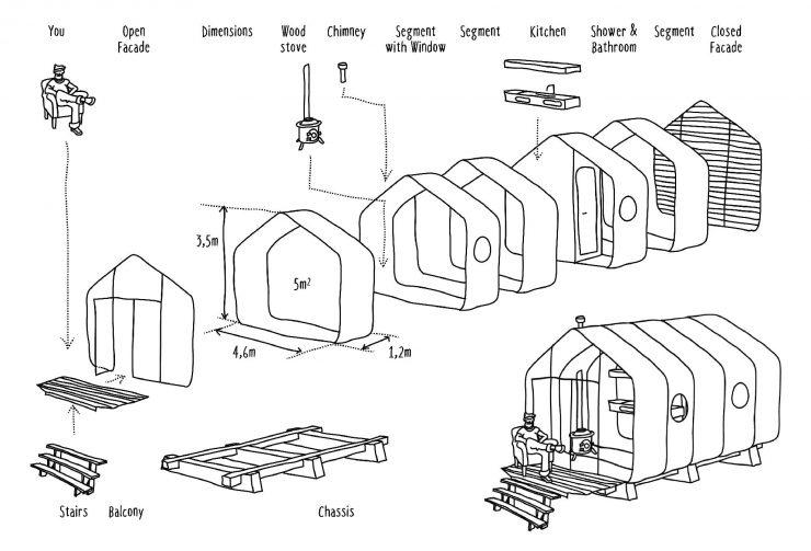 wikkelhouse-configuracion