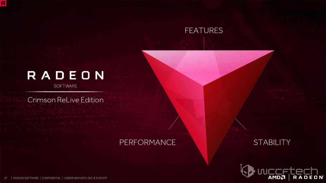 AMD Radeon Software Crimson ReLive 13 12