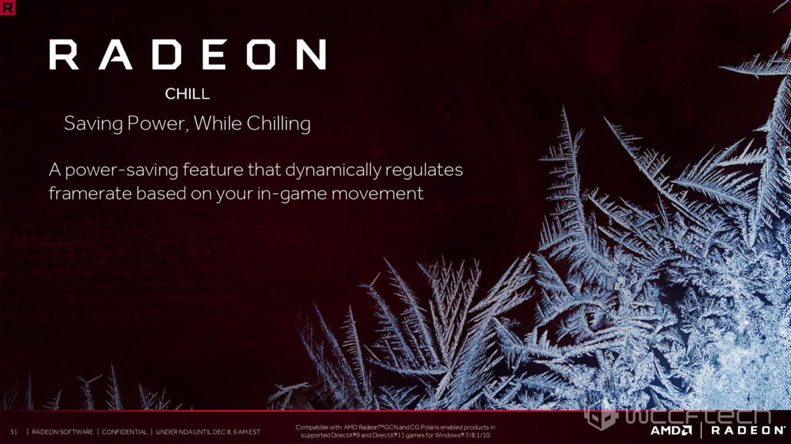 AMD Radeon Software Crimson ReLive 24 23