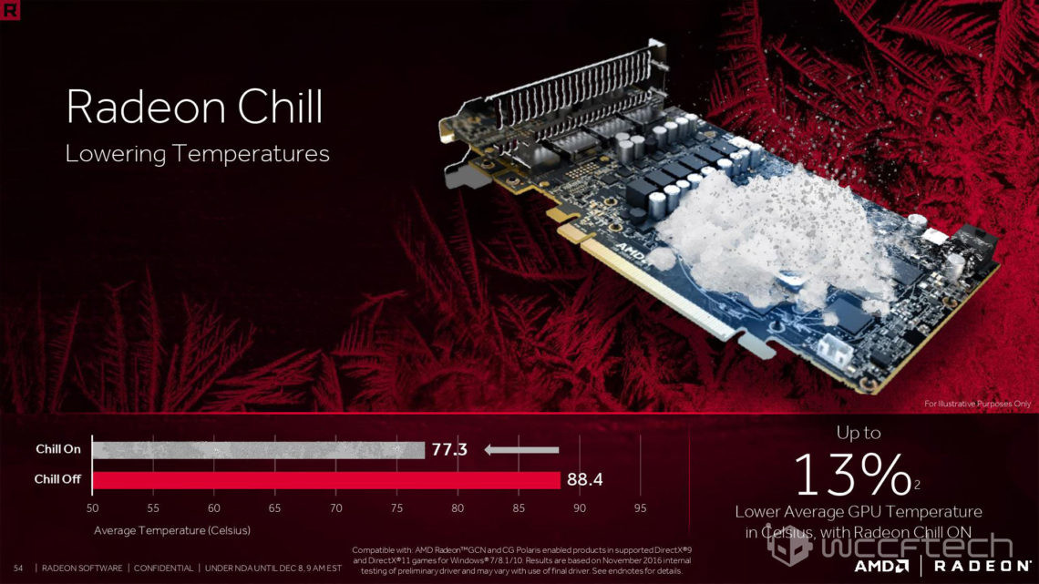 AMD Radeon Software Crimson ReLive 25 24