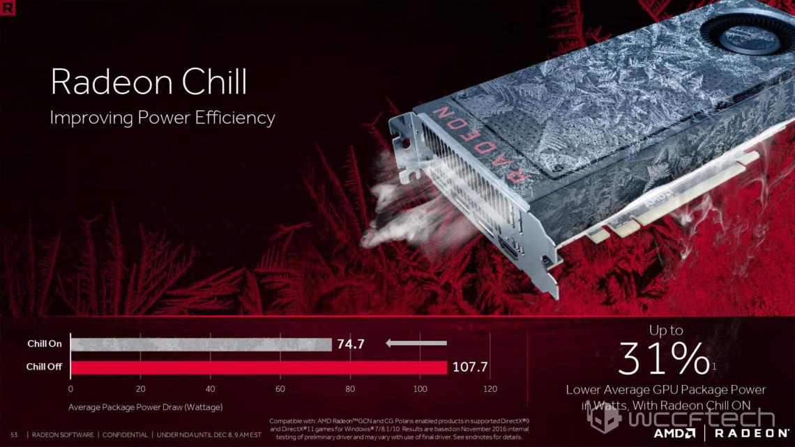 AMD Radeon Software Crimson ReLive 26 25