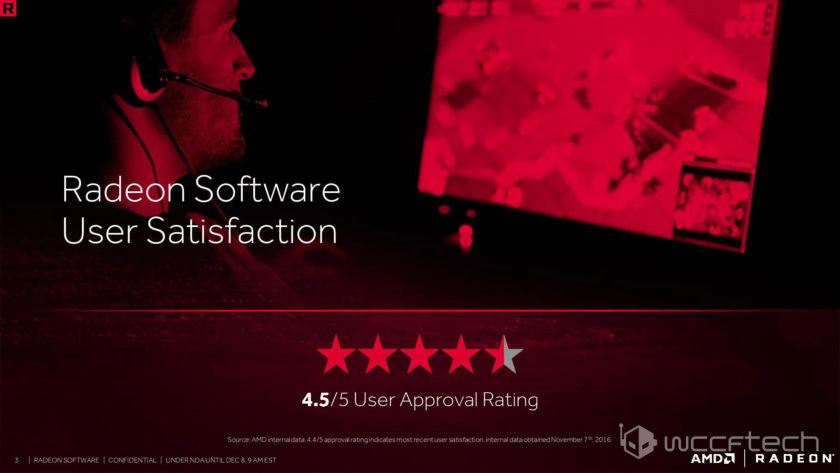 AMD Radeon Software Crimson ReLive 3 2