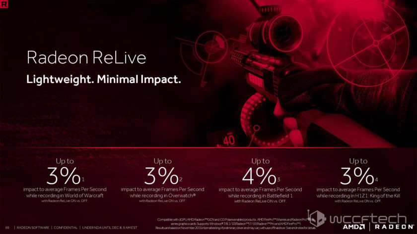 AMD Radeon Software Crimson ReLive 32 31