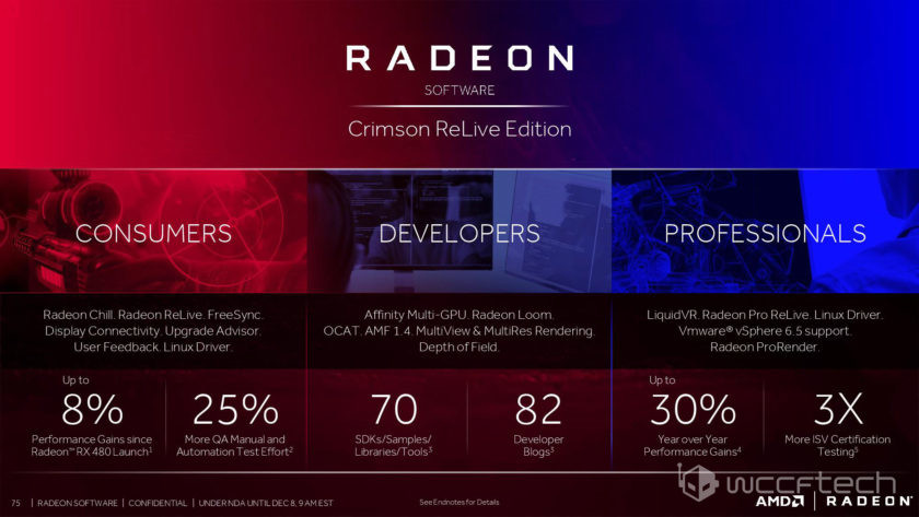 AMD Radeon Software Crimson ReLive 37 36