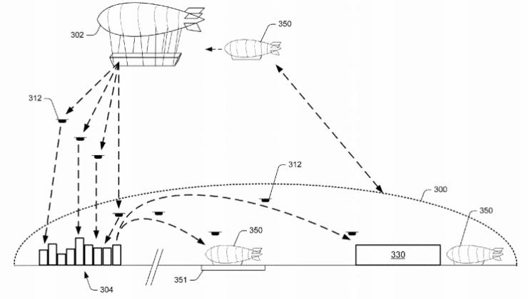 Amazon nave nodriza drones 2 740x420 1