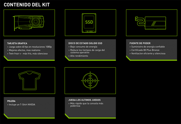 Nvidia PC Gaming Revival Kit 1 740x506 1