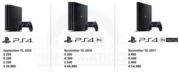 PlayStation 4 Pro Ultra Plus vs Pro vs Slim 740x298 0