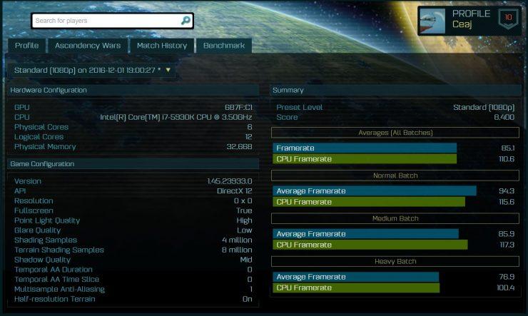 radeon-rx-490-vs-geforce-gtx-1080-ashes-of-the-singularity-benchmark