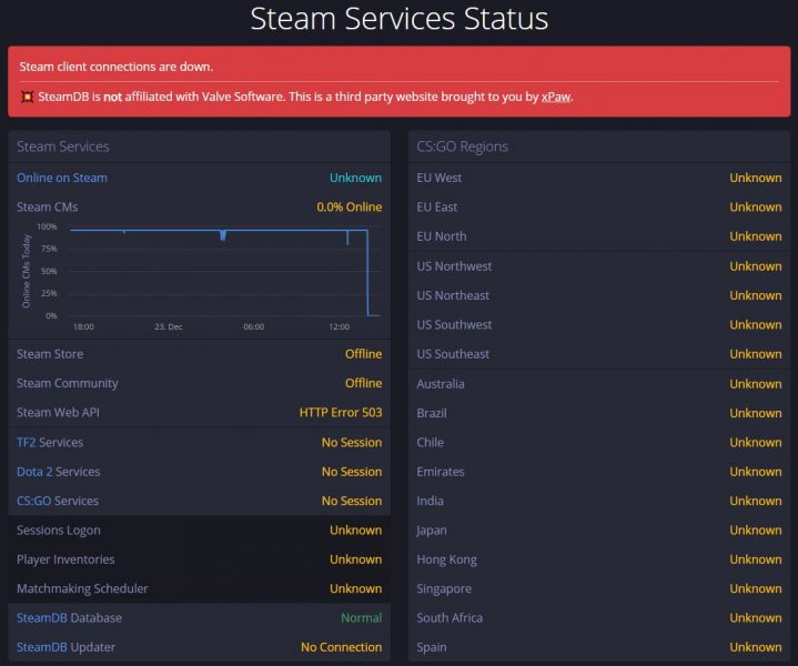 Steam hackers 719x600 0