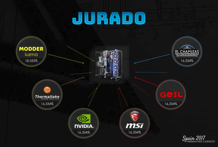 thermaltake-casemod-invitation-spain-2017-jurado