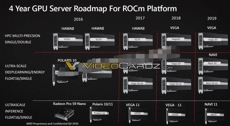 AMD VEGA 10 VEGA20 VEGA 11 NAVI roadmap 740x405 3