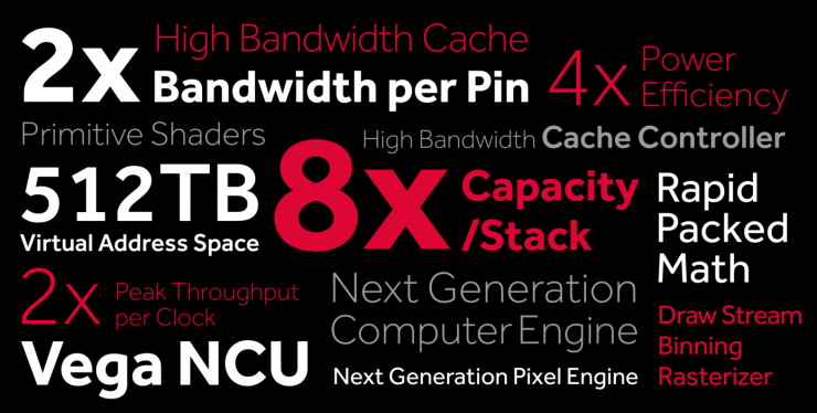 AMD VEGA Arquitectura 740x374 0