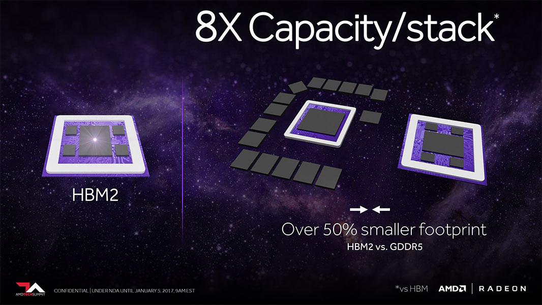 Samsung aumenta la producción de memoria HBM2 de 8GB pensando en Nvidia