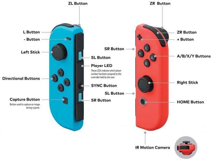 Nintendo Switch 2 740x554 1