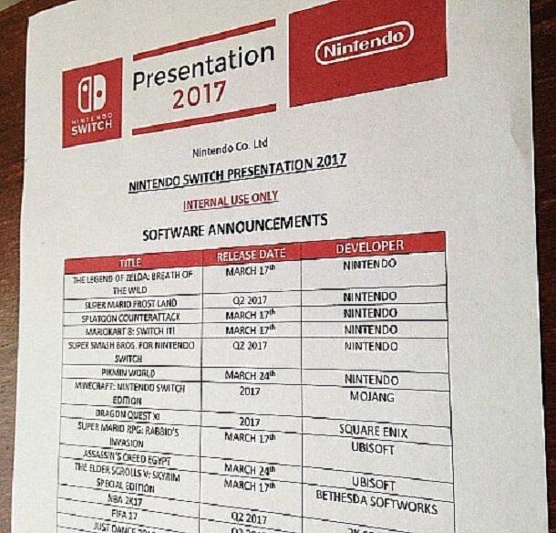 Nintendo Switch juegos iniciales 0