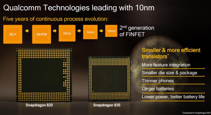 Qualcomm Snapdragon 835 anunciado oficialmente