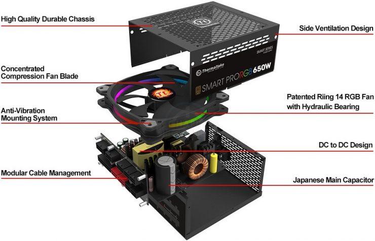 Thermaltake Smart Pro RGB Bronze 2 740x477 1