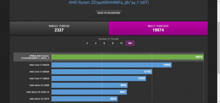 AMD Ryzen 7 1700X vs Core i7 6950X 740x346 1