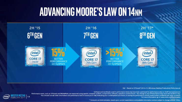Intel Core i7 8a Generacion 740x417 0
