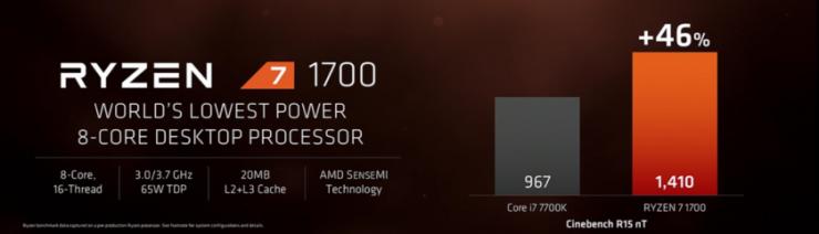 Ryzen 7 1700 vs Core i7 7700K 740x212 0