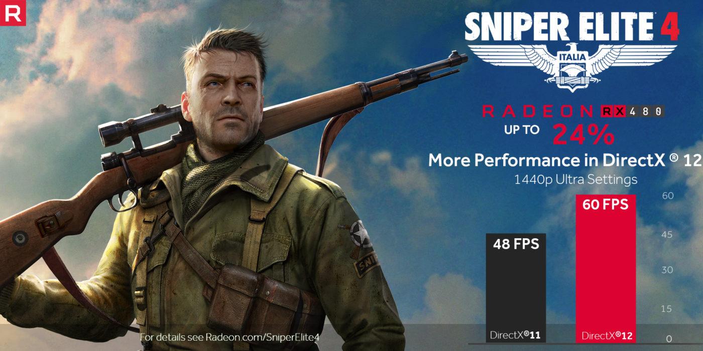 Las AMD Radeon lideran en ganancia de rendimiento en el Sniper Elite 4 bajo DirectX 12