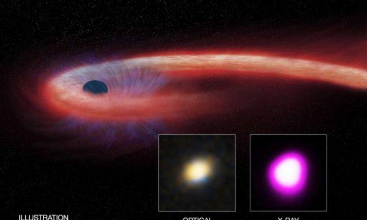 agujero negro 740x444 0