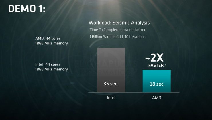 AMD Naples presentación 3 740x421 2