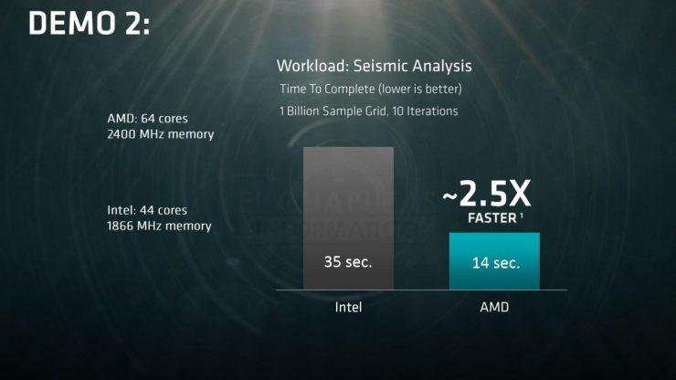 AMD Naples presentación 4 740x416 3