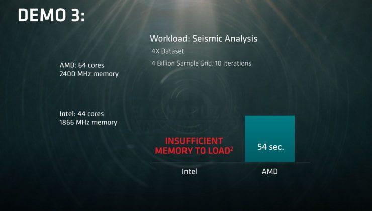 AMD Naples presentación 5 740x420 4