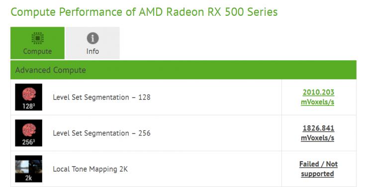AMD Polaris 12 Radeon Rx 550 740x378 0