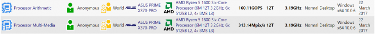 AMD Ryzen 5 1600 sisoft benchmark 740x67 1