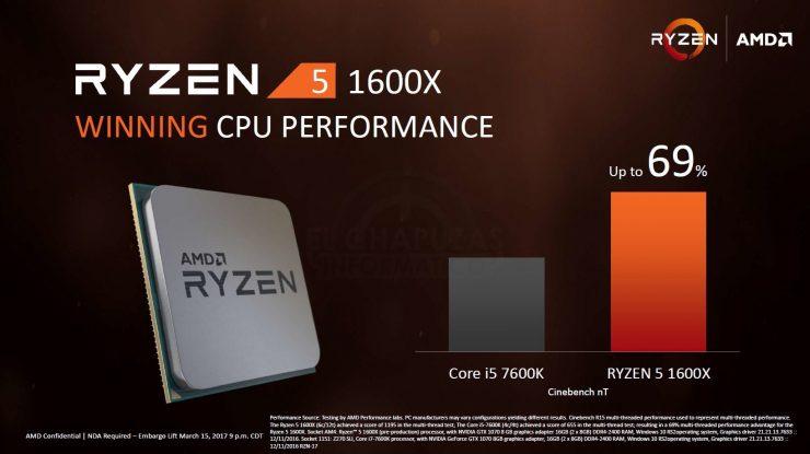 AMD Ryzen 5 1600X vs Core i5 7600K 740x415 1