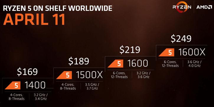 AMD Ryzen 5 disponibilidad lanzamiento 1