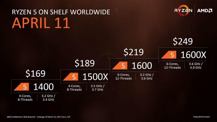 AMD Ryzen 5 familia lanzamiento precio 740x416 0