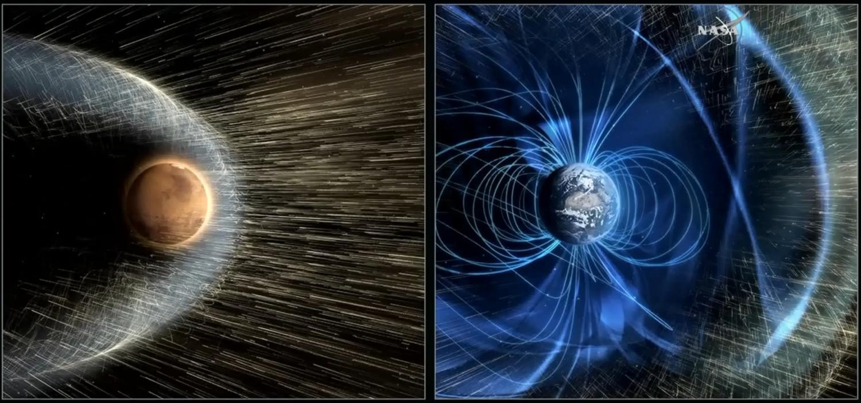 Resultado de imagen de La magnetósfera artificial protegería a Marte de la radiación y el viento solar