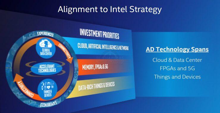 Intel adquiere Mobilweye 2 740x380 1