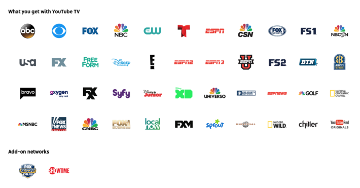 YouTube TV canales 0