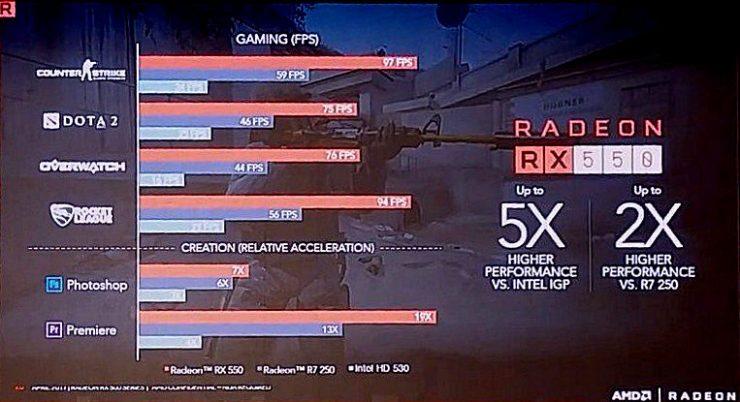 AMD Radeon RX 550 1 740x402 6