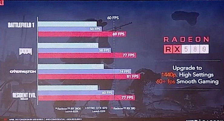 AMD Radeon RX 580 740x399 2