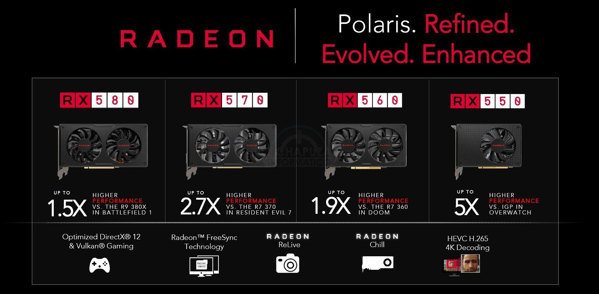 Radeon RX 580 vs RX 570 vs RX 480 vs GTX 1060: Aumento