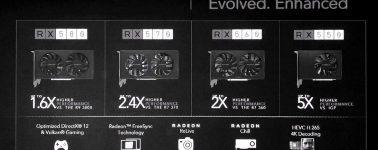 Especificaciones de las Radeon RX 580, RX 570, RX 560 y RX 550, GPUs Polaris «refinadas»