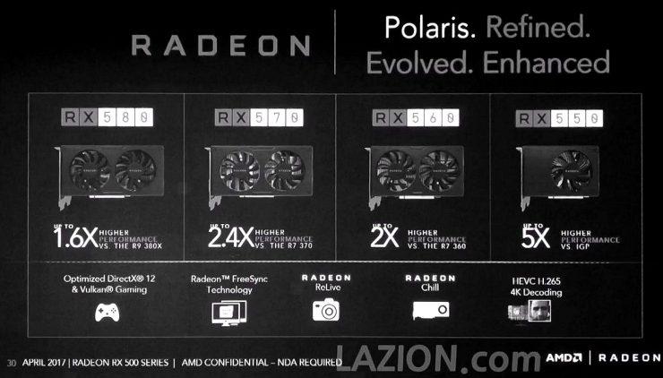 Especificaciones AMD Radeon RX 580 RX 570 RX 560 y RX 550 740x422. 0