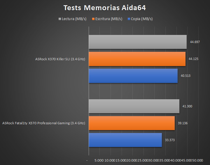 G.Skill FlareX DDR4 Tests 9 22
